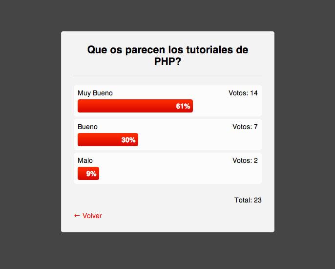 [Imagen: encuestas_resultado.jpg]